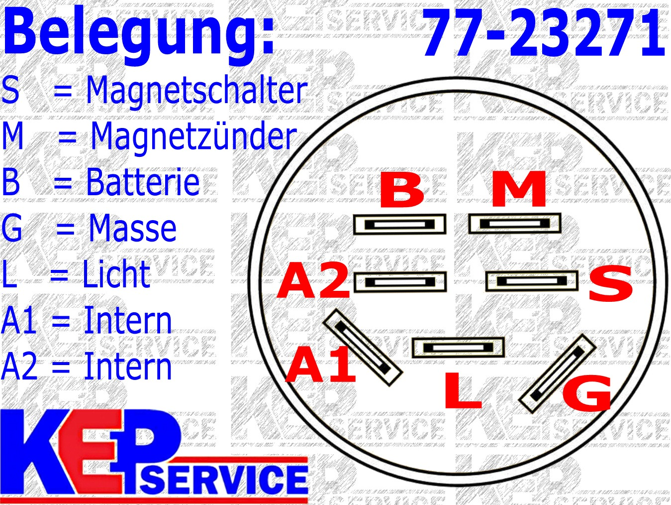 Berühmt 6 Poliger Bis 7 Poliger Anhängerschaltplan Zeitgenössisch ...